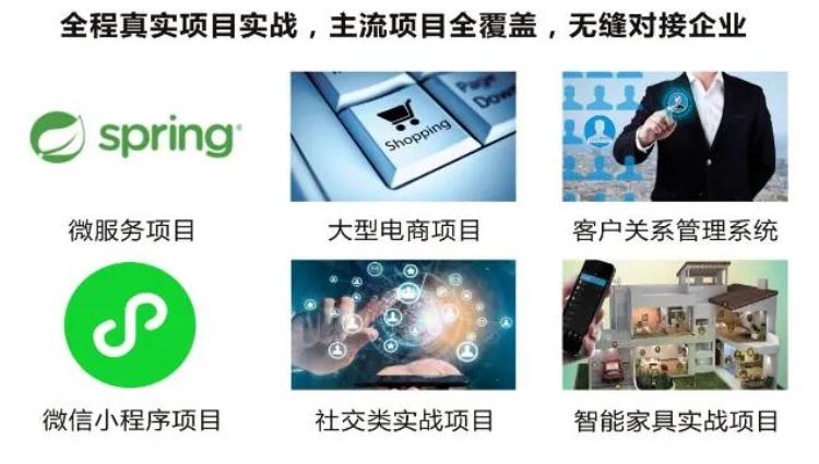 西安软件测试培训企业项目实战20期
