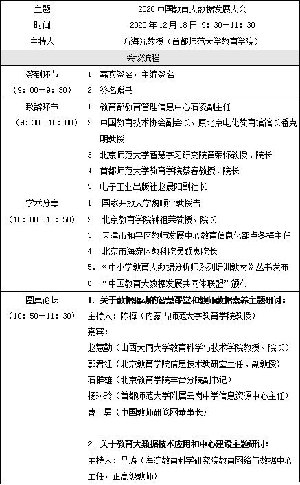 SmartShow2020-中国教育大数据发展大会