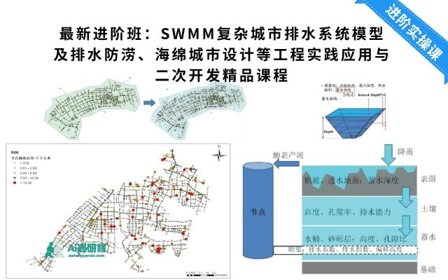 SWMM复杂城市排水系统模型及排水防涝、海绵城市设计等工程实践应用与二次开发高级课程