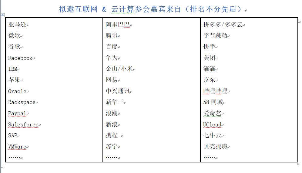 中国数据中心建设与运维国际峰会2021