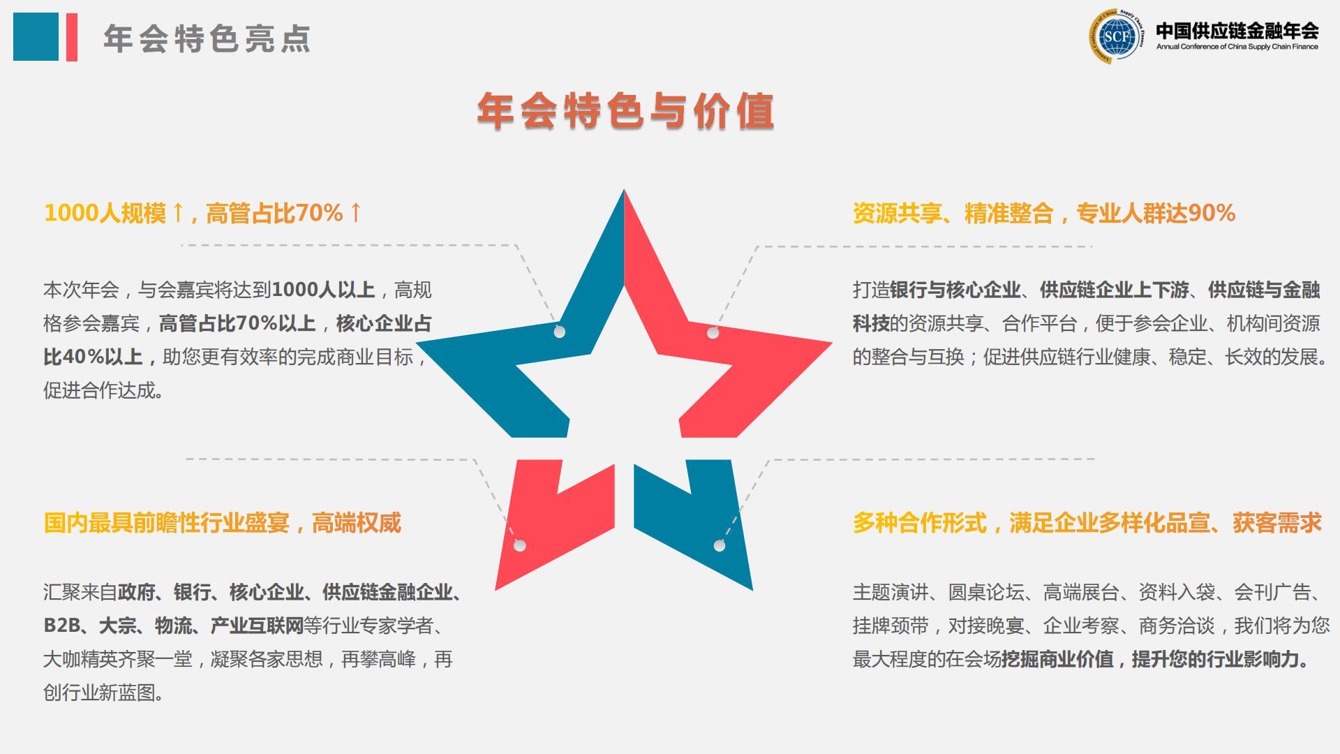 2021第五届中国供应链金融年会