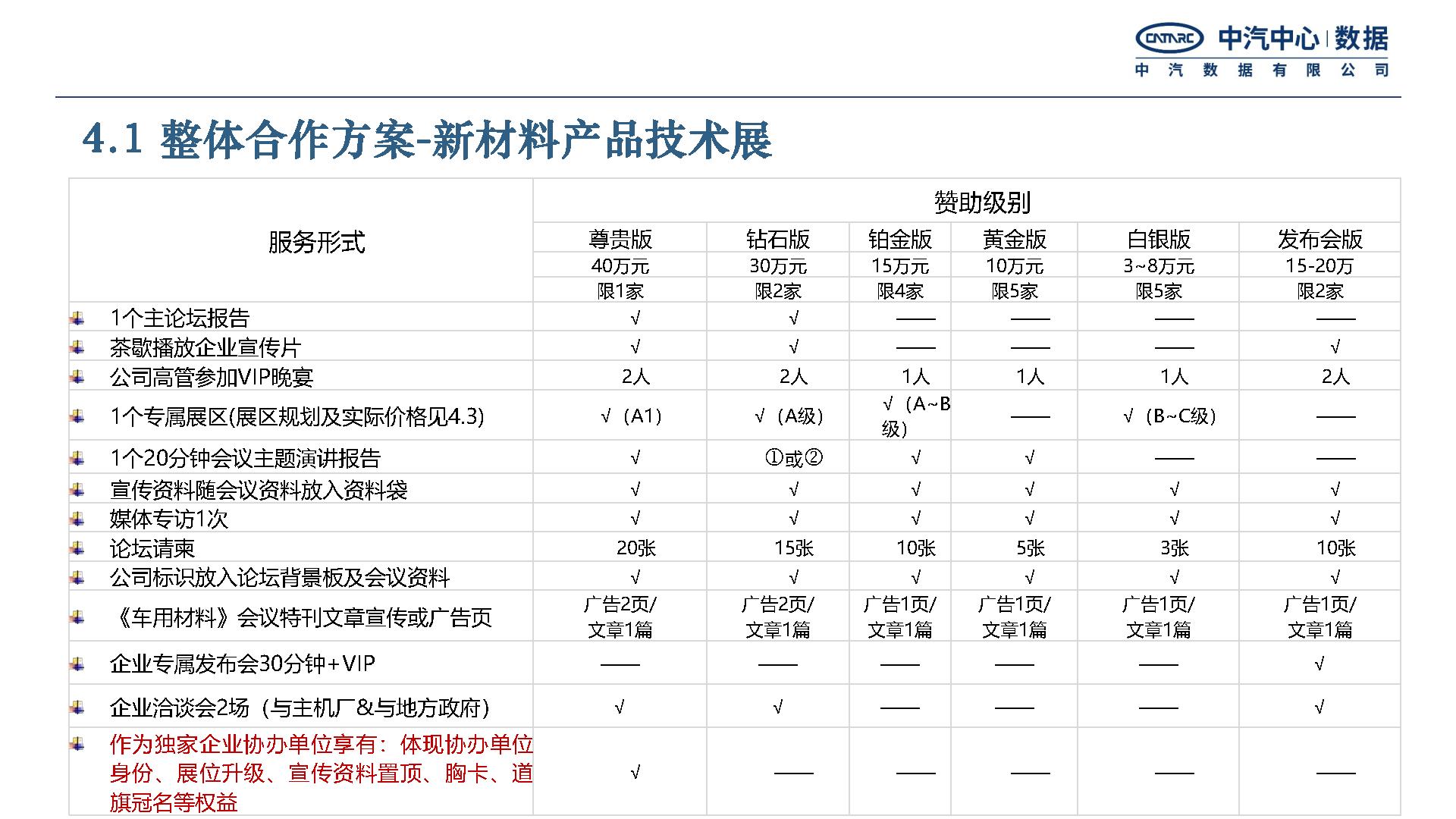 2021(第十届)中国车用材料国际论坛