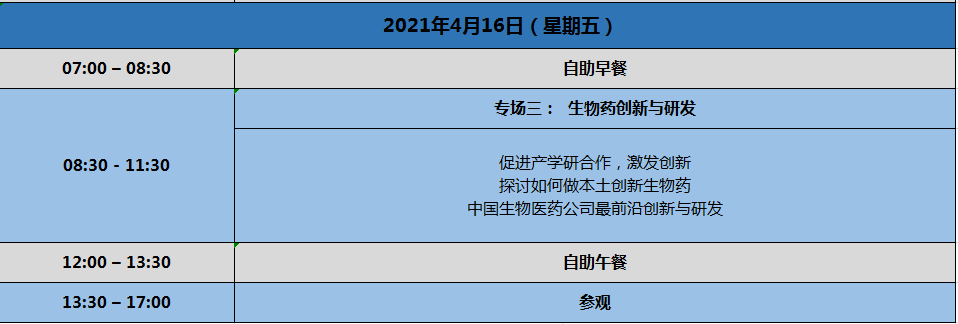 2021上饶国际细胞谷新一代生物医药技术发展论坛/2021中国临床新技术发展论坛