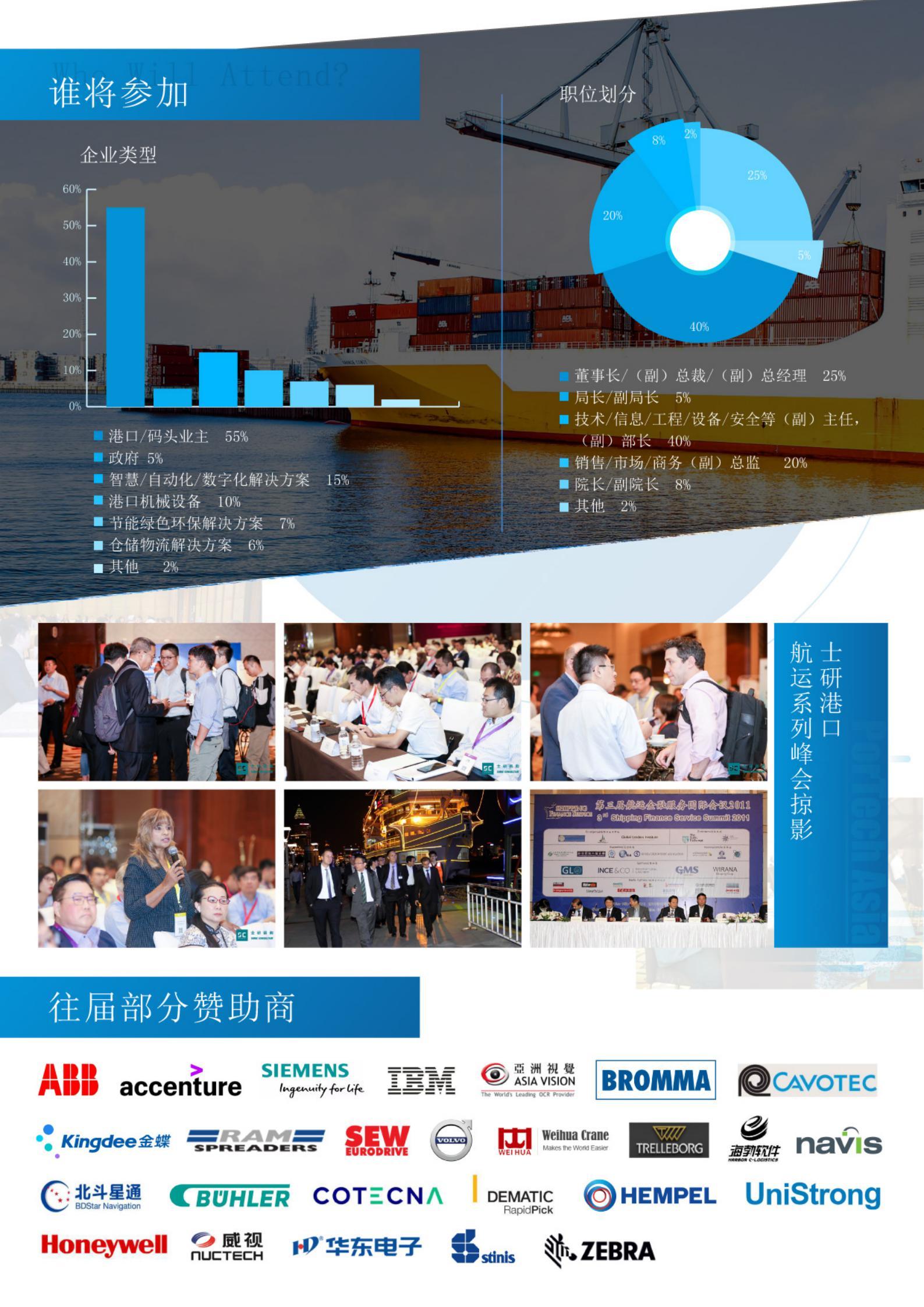 第八届亚太港口科技国际峰会(港口/码头参会报名通道)