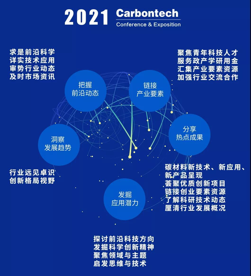 第六届国际碳材料大会暨产业展览会(Carbontech 2021)