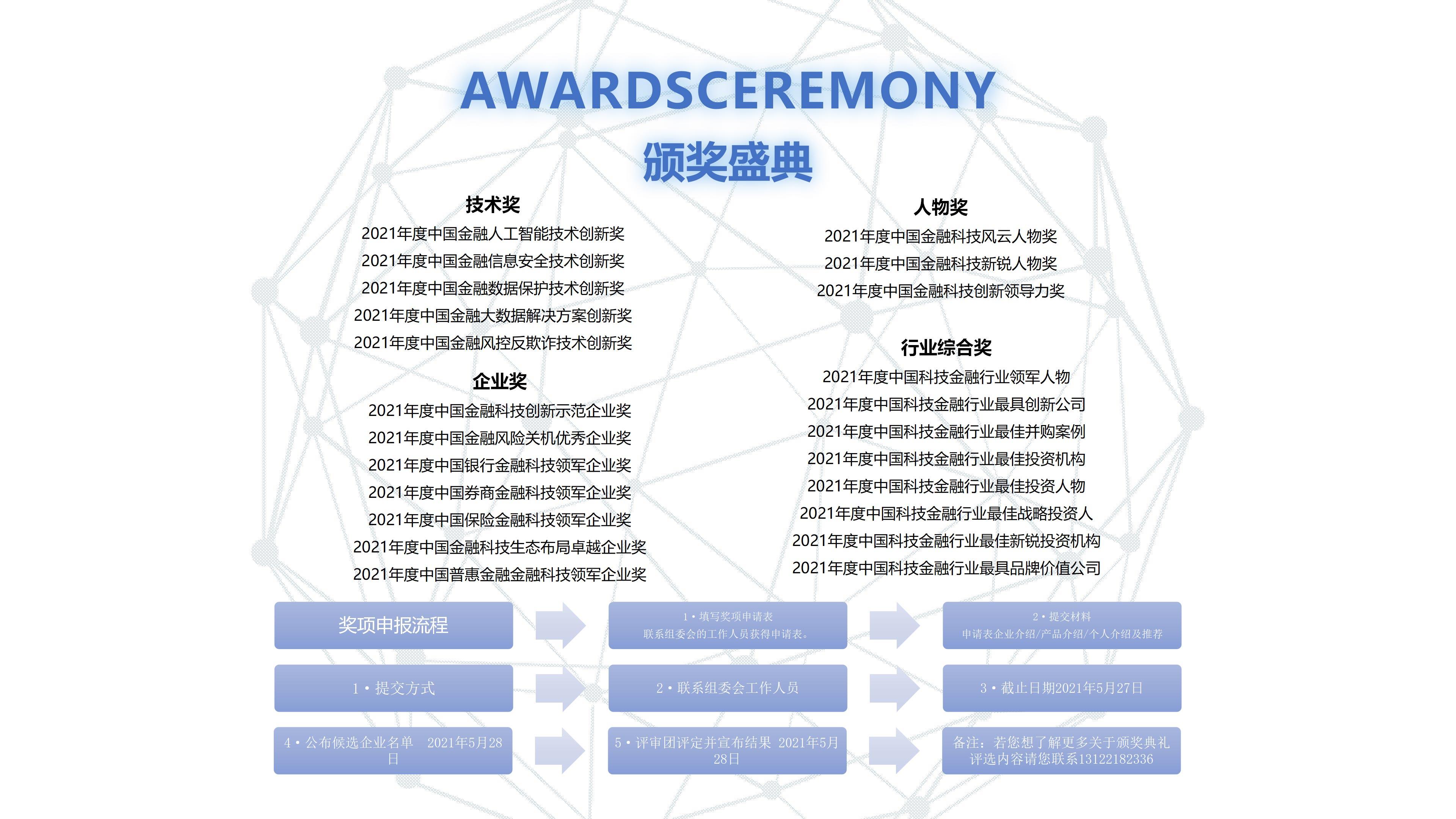 2021第三屆中國金融科技國際峰會