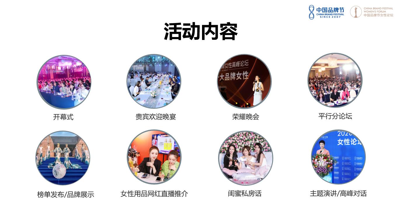 2021(第十四届)中国品牌节女性论坛