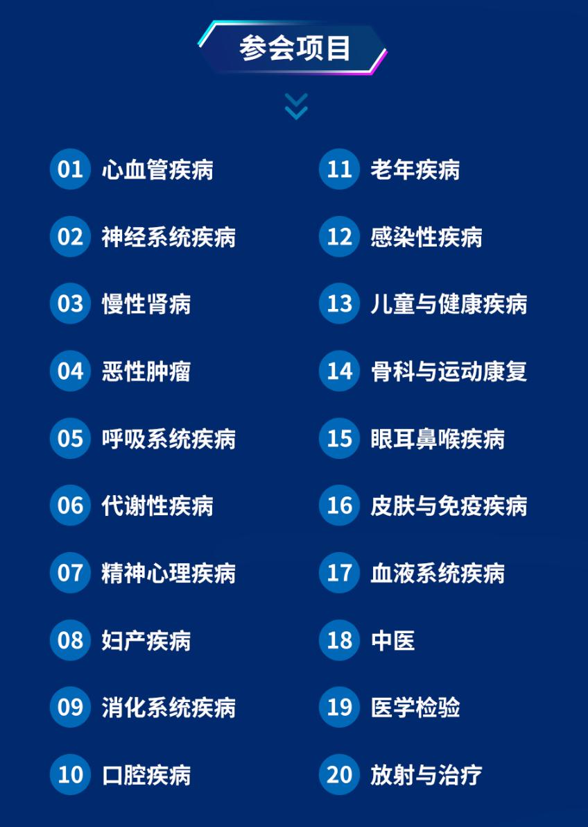 中国国际临床和创新大会