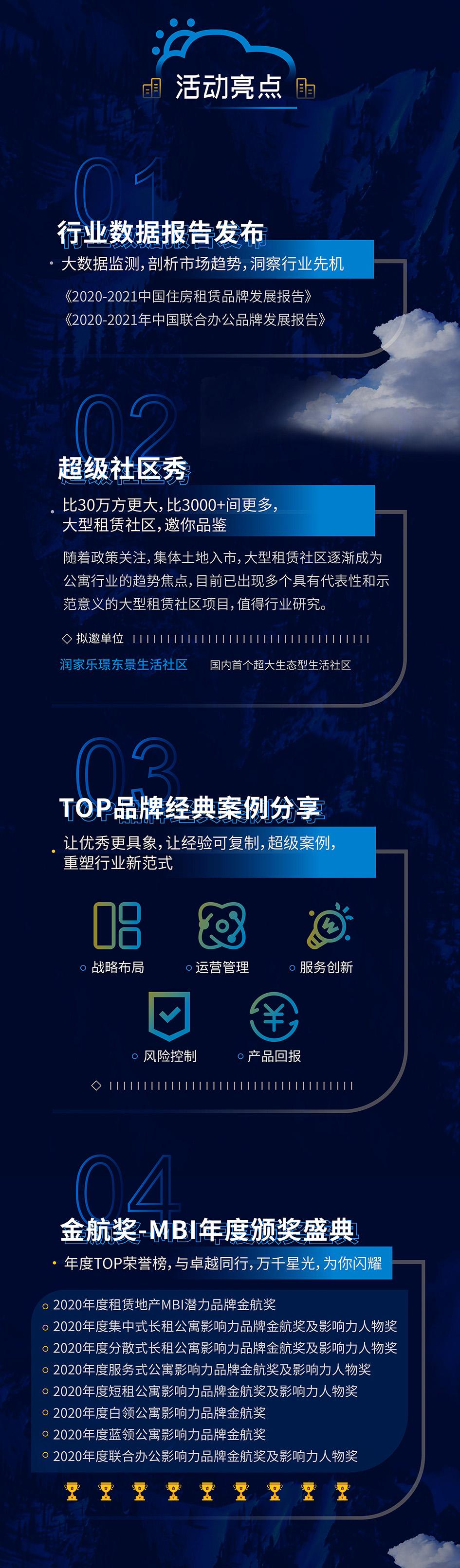 中国租赁地产MBI颁奖盛典暨高峰论坛(2020-2021)