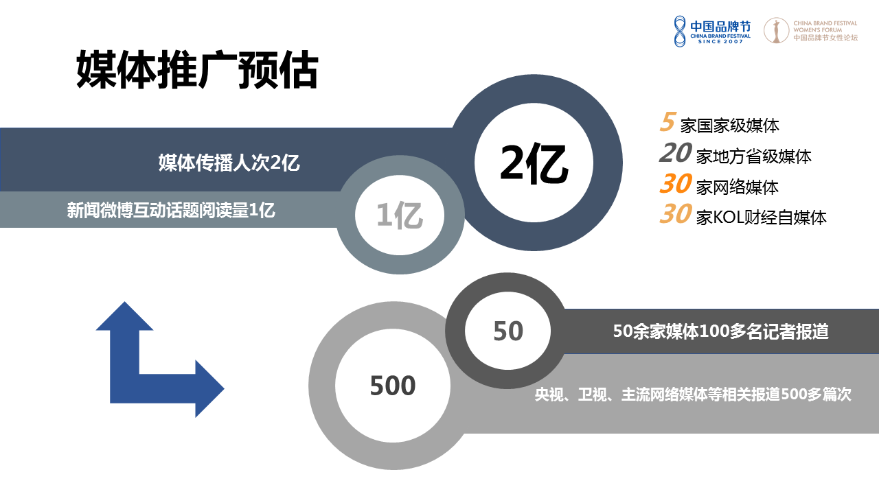 2021中国品牌节女性论坛