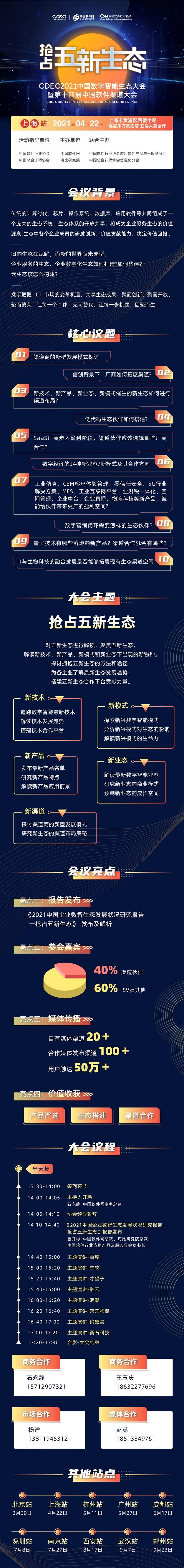 CDEC2021中国软件渠道大会-上海站