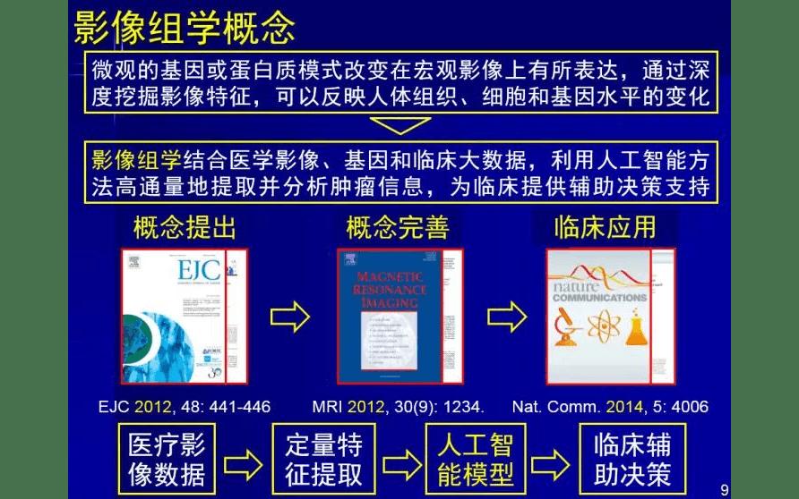 影像组学及医学影像人工智能应用培训班6月线上