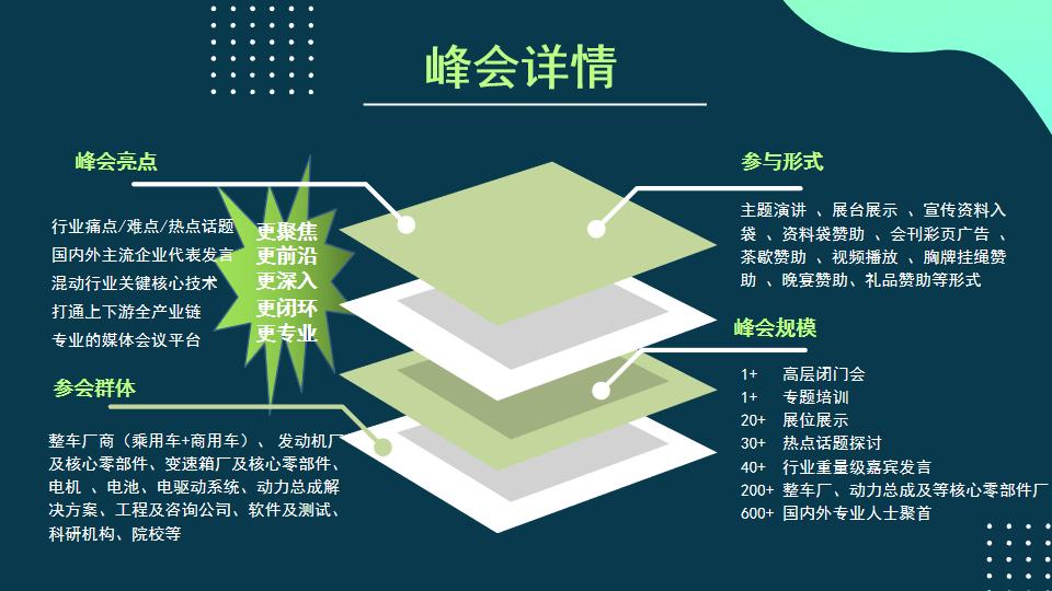 2021 AHS中国国际汽车混合动力技术峰会