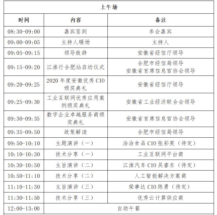 2021年第三届安徽省首席信息官峰会暨工业互联网江淮行合肥站启动仪式