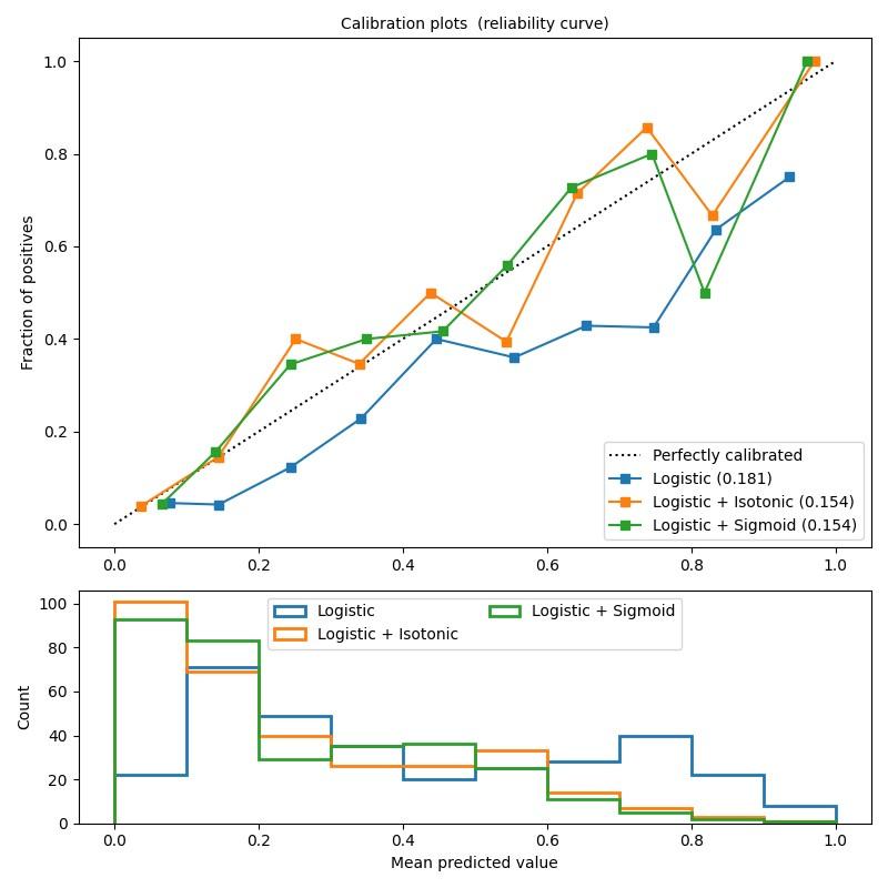 零基础入门Python与临床公共数据挖掘(8月)