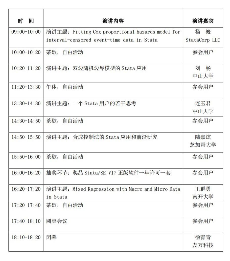 第五届Stata中国用户大会_门票优惠_活动家官网报名