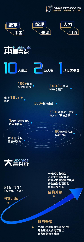 """2021第13届中国企业数字化""""学习与人才""""大会(CEFE)"""