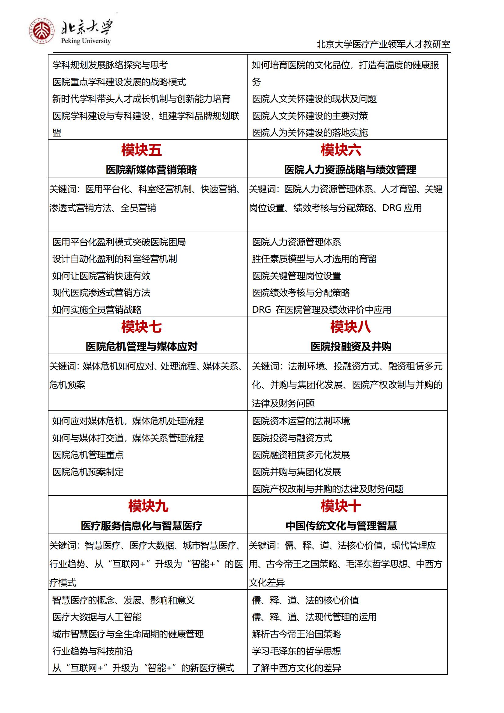 北京大学医疗产业领军人才研修班