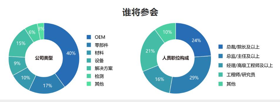 第十二届中国国际新能源汽车大会2022