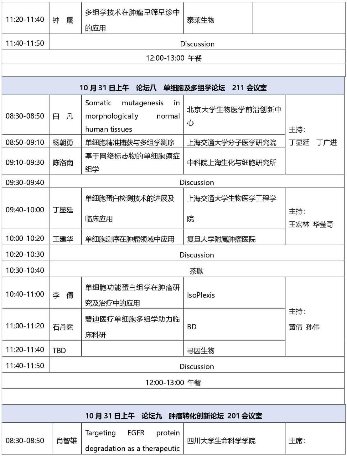 2021第三届上海国际癌症大会