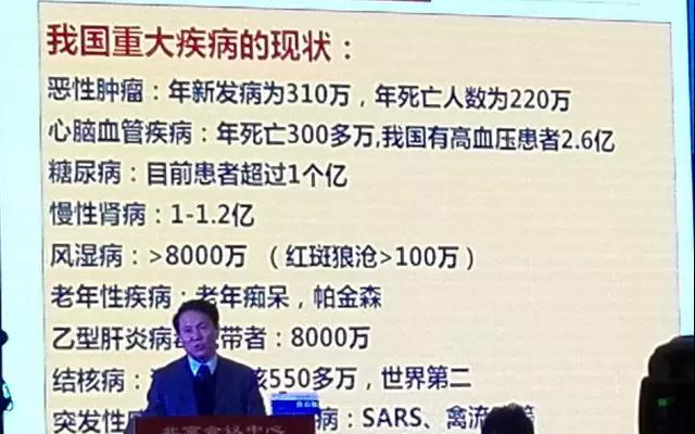 第二届中国疾病生物治疗大会(CDBC)现场图片
